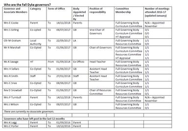 governors-membership-16-17